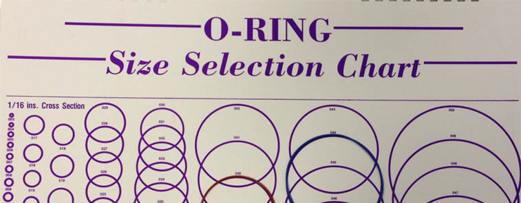 Techbusiness Articles O Rings By Boyd Corporation